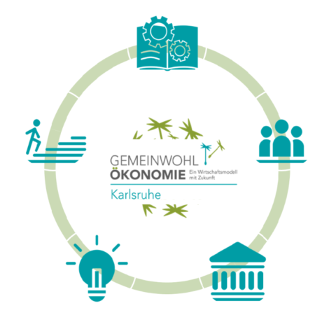 GWÖ Karlsruhe trifft sich! *abgesagt*