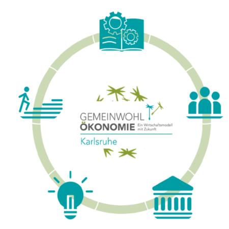 GWÖ Karlsruhe trifft sich!