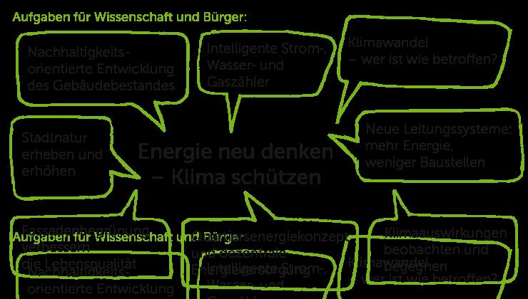 energie_sprechblasen_2